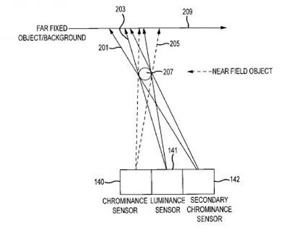 Apple-patente-triple-sensor